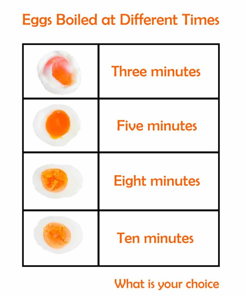 The results when eggs boiled at different times